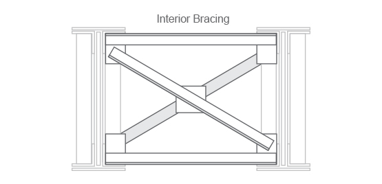 interior-bracing